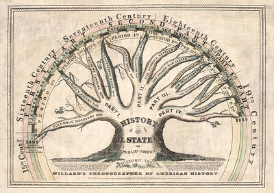 Game Of Chess - History of the United States 1845 - Chronographical Tree - Historical Map by Studio Grafiikka