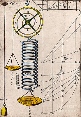 Hookes Law, Principle Of Physics, 1678 Print by Science Source