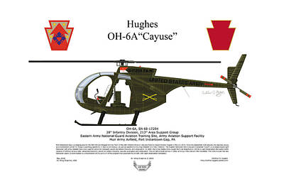 Digital Art - Hughes Oh-6a Cayuse by Arthur Eggers