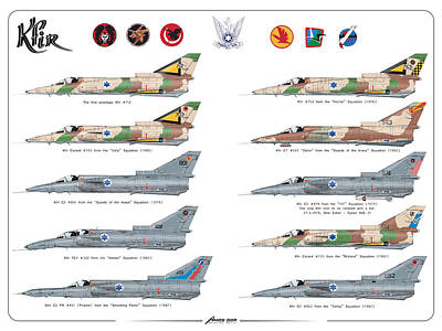 Iaf All Times Iai Kfir Art Print