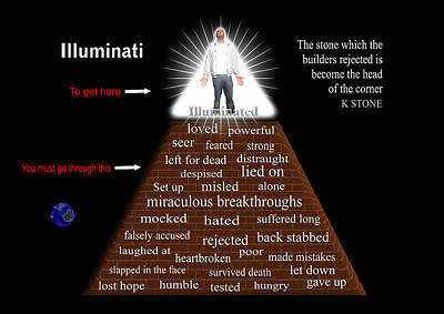 Wall Art - Digital Art - Illuminati by K STONE UK Music Producer