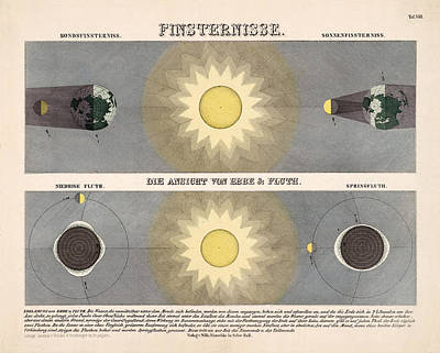 Royalty-Free and Rights-Managed Images - Illustrated Diagrams of the Eclipses - The Phenomena of Ebb and Tides - Historical Atlas Pages by Studio Grafiikka