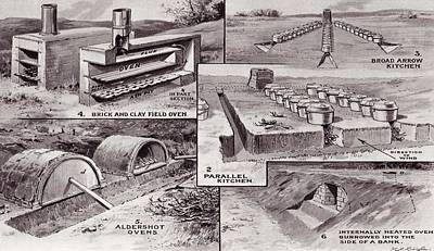 Clay Drawing - Illustrations Of Various Types Of Ovens by Vintage Design Pics