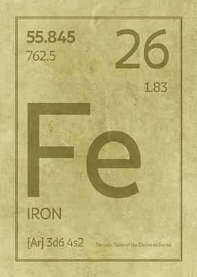 Periodic Table Wall Art - Mixed Media - Iron Element Symbol Periodic Table Series 026 by Design Turnpike