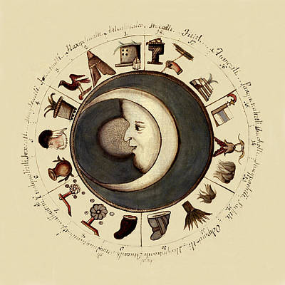 Photograph - Lunar Chart 1790 by Andrew Fare