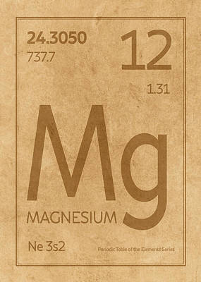 Periodic Table Wall Art - Mixed Media - Magnesium Element Symbol Periodic Table Series 012 by Design Turnpike