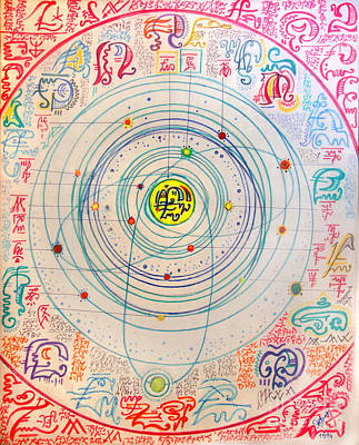 Planet System Drawing - Map Of Solar System. Text In Space Aliens' Language by Sofia Metal Queen