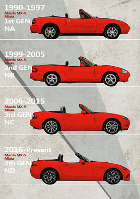 Sports Royalty-Free and Rights-Managed Images - Mazda Miata Generation Poster - MX5 by Yurdaer Bes