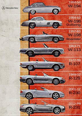 Transportation Digital Art - Mercedes Benz SL Generations - Mercedes Benz - Timeline - History - Mercedes Posters - Gullwing by Yurdaer Bes