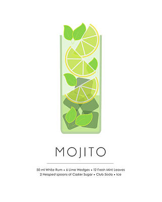 Champagne Mixed Media - Mojito Classic Cocktail - Minimalist Print by Studio Grafiikka