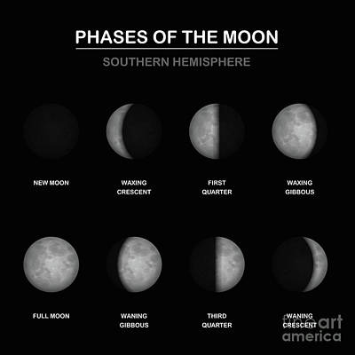 Moon Phases Southern Hemisphere Art Print