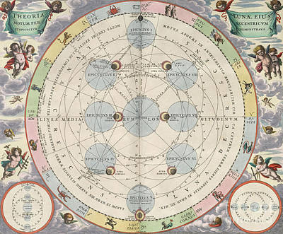 Moon With Epicycles Harmonia Art Print by Science Source