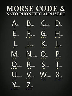 Nato Photograph - Morse Code And Phonetic Alphabet by Mark Rogan