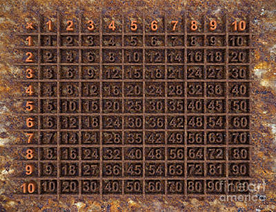 Photograph - Multiplication Table by Igor Kislev