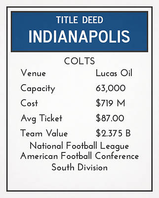 Mixed Media - My Nfl Indianapolis Colts Monopoly Card by Joe Hamilton