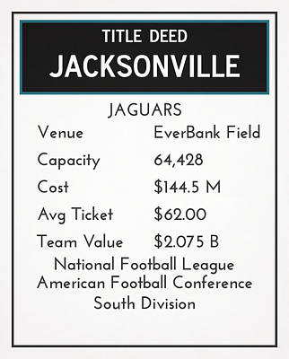 Mixed Media - My Nfl Jacksonville Jaguars Monopoly Card by Joe Hamilton