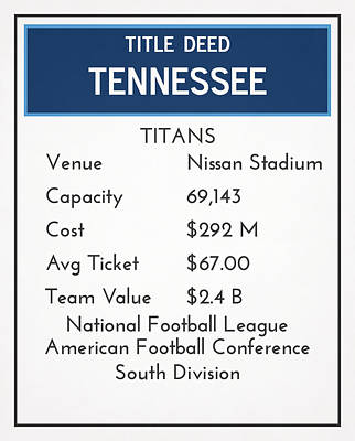 Mixed Media - My Nfl Tennessee Titans Monopoly Card by Joe Hamilton