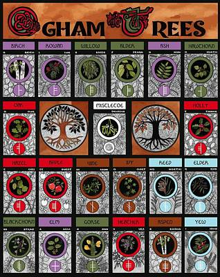 Ogham Tree Chart Original