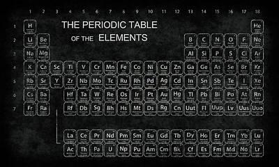 Lab Digital Art - Old Periodic Table Distressed by Daniel Hagerman