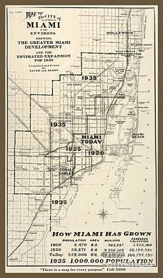 Old Vintage Miami City Map Art Print by Pd