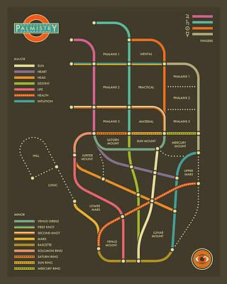 Palmistry Hand Map 3 Art Print