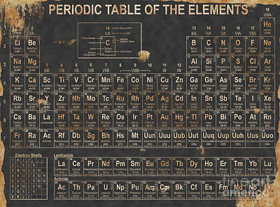 Periodic Table Wall Art - Digital Art - Periodic Table Grunge Style by Christopher Williams