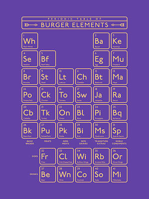 Periodic Table Wall Art - Digital Art - Periodic Table Of Burger Elements - Purple by Ivan Krpan