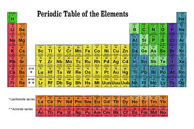 Lab Digital Art - Periodic Table Of The Elements 1 by Art Spectrum