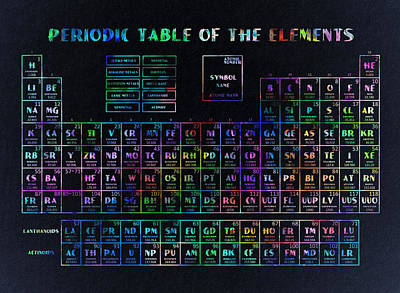 Painting - Periodic Table Of The Elements 2 by Bekim Art