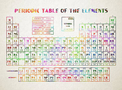 Painting - Periodic Table Of The Elements 3 by Bekim Art