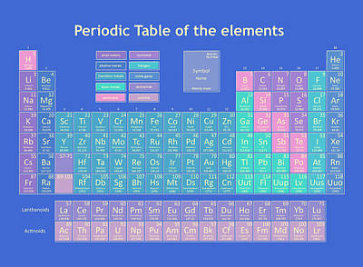 Painting - Periodic Table Of The Elements 4 by Bekim Art