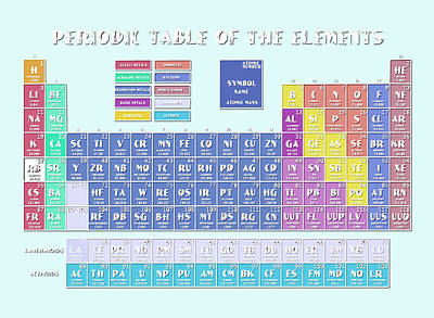 Digital Art - Periodic Table Of The Elements 9 by Bekim Art