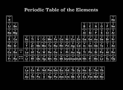 Lab Digital Art - Periodic Table Of The Elements by Art Spectrum
