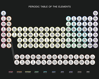 Periodic Table Of Elements Wall Art - Digital Art - Periodic Table Of The Elements by Finlay McNevin