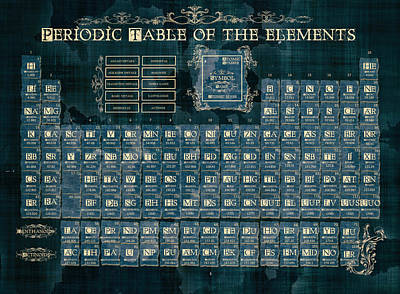 Monochromatic Digital Art - Periodic Table Of The Elements Vintage 4 by Bekim Art
