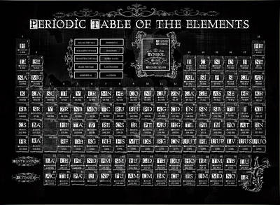 Painting - Periodic Table Of The Elements Vintage by Bekim Art