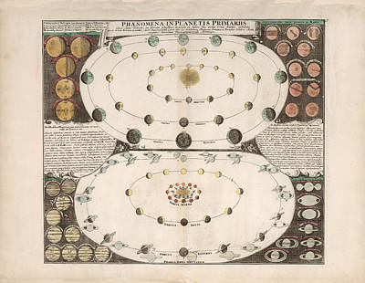 Drawings Royalty Free Images - Phenomena in the Primary Planets - Celestial Chart - Illustrated Chart - Historic Chart Royalty-Free Image by Studio Grafiikka