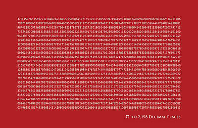 Numbers Digital Art - Pi To 2198 Decimal Places by Michael Tompsett
