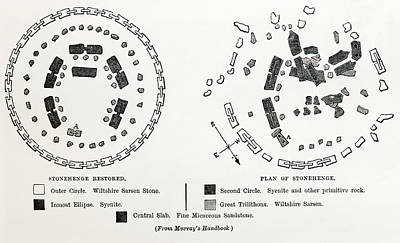 Restored Drawing - Plan Of Stonehenge As If Restored by Vintage Design Pics