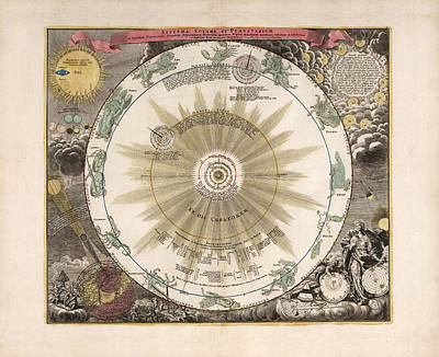 Drawings Royalty Free Images - Planetary System Chart - Antique Chart of the Solar System - Celestial Chart - Illustrated Chart Royalty-Free Image by Studio Grafiikka