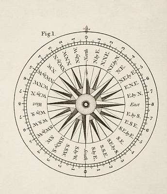 Cardinal Drawing - Points Of The Compass. From A 19th by Vintage Design Pics