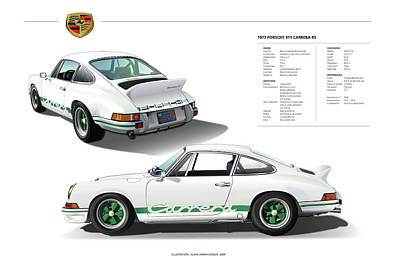 Car Art Drawing - Porsche 911 Carrera Rs Illustration by Alain Jamar