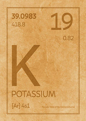 Periodic Table Wall Art - Mixed Media - Potassium Element Symbol Periodic Table Series 019 by Design Turnpike