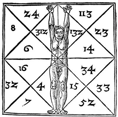 Mysticism Painting - Proportions Of Man And Their Occult Numbers From De Occulta Philosophia by Flemish School