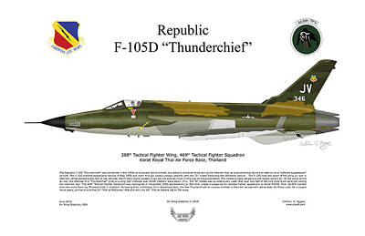 Digital Art - Republic F-105d Thundercheif by Arthur Eggers