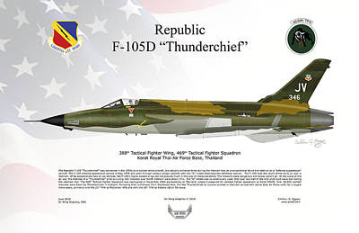 Digital Art - Republic F-105d Thunderchief by Arthur Eggers