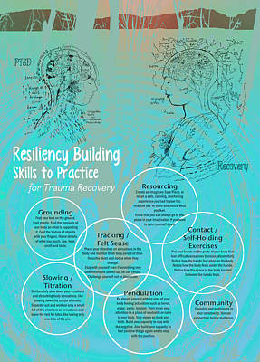 Growth Digital Art - Resiliency Building Skills - Blue by Heidi Hanson