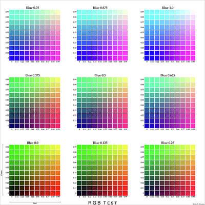 Digital Art - Rgb Color Test by Martin Weissman