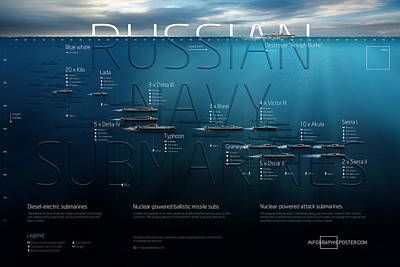 Anton Egorov Digital Art - Russian Navy Submarines Infographic by Anton Egorov