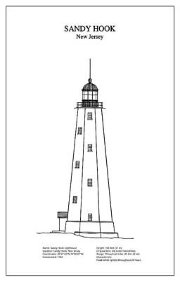 Sandy Hook Digital Art - Sandy Hook Lighthouse - New Jersey - Blueprint Drawing by Jose Elias - Sofia Pereira